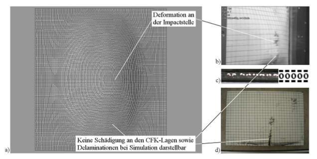 Eisschlag: Vergleich zwischen Simulation und Experiment (Variante A - mit Ringgeflecht): a) Simulation, b) Experiment, c) Aufbau Variante A, d) Prüfling nach Versuch