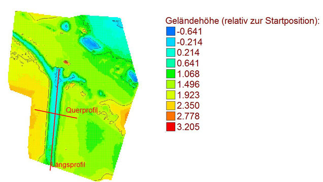 Gewässer, relative Geländehöhen