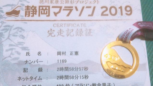 静岡マラソン