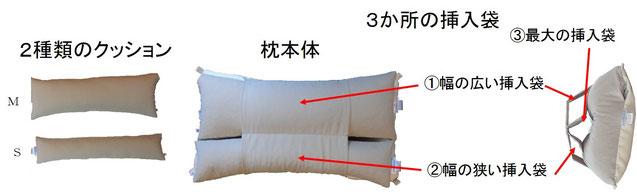 2種類のクッションを入れて、枕に角度を付ける