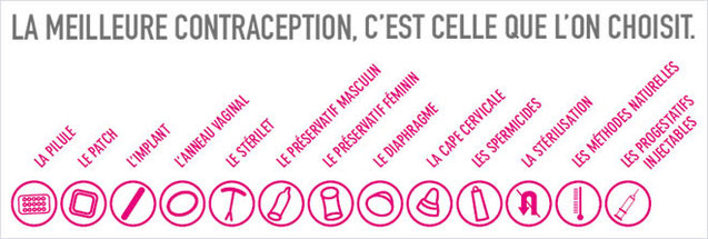 Types de contraception