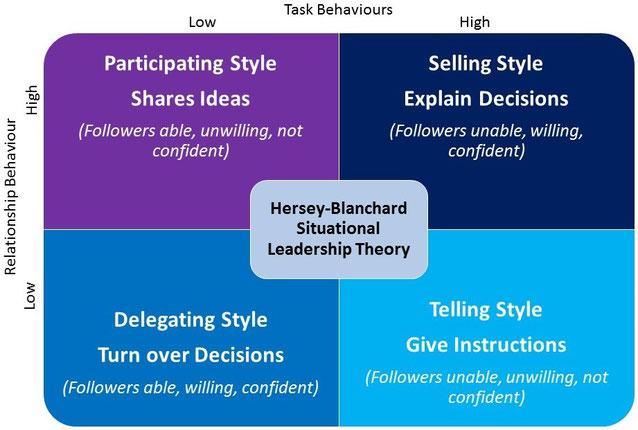 Leadership And Leading Change Kazmaier Language Services