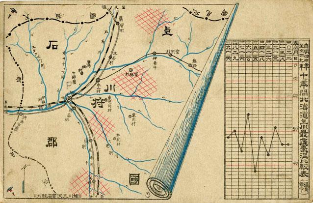 旭川付近地図・気温比較表(絵葉書)