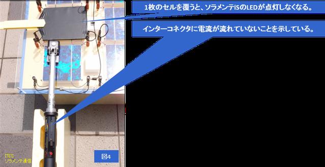 太陽光 パネル 点検 ツール ソラメンテ 技術 模型 目に見え 3