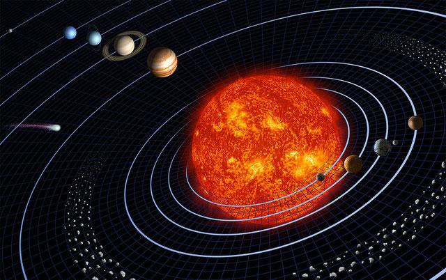 """Une vue d'artiste du système solaire avec les orbites des planètes représentées par une ellipse bleue. Les planètes ne sont pas à l'échelle. Sur cette vue nous observons le système solaire """"proche"""". Source: wikipédia."""
