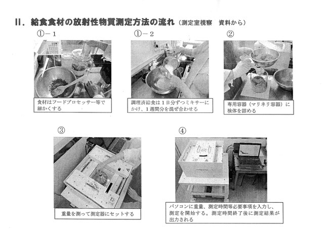給食食材の放射性部室測定方法の流れ
