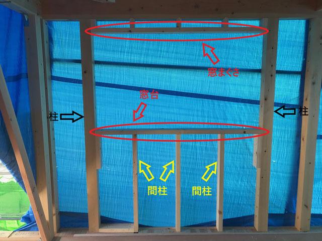 窓台や窓まぐさなどを映している写真