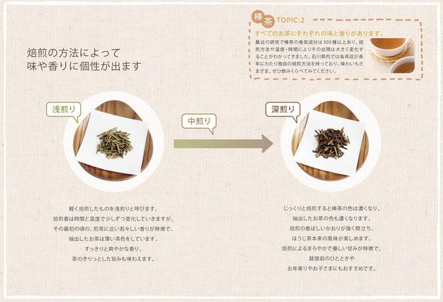 加賀棒茶の焙煎方法