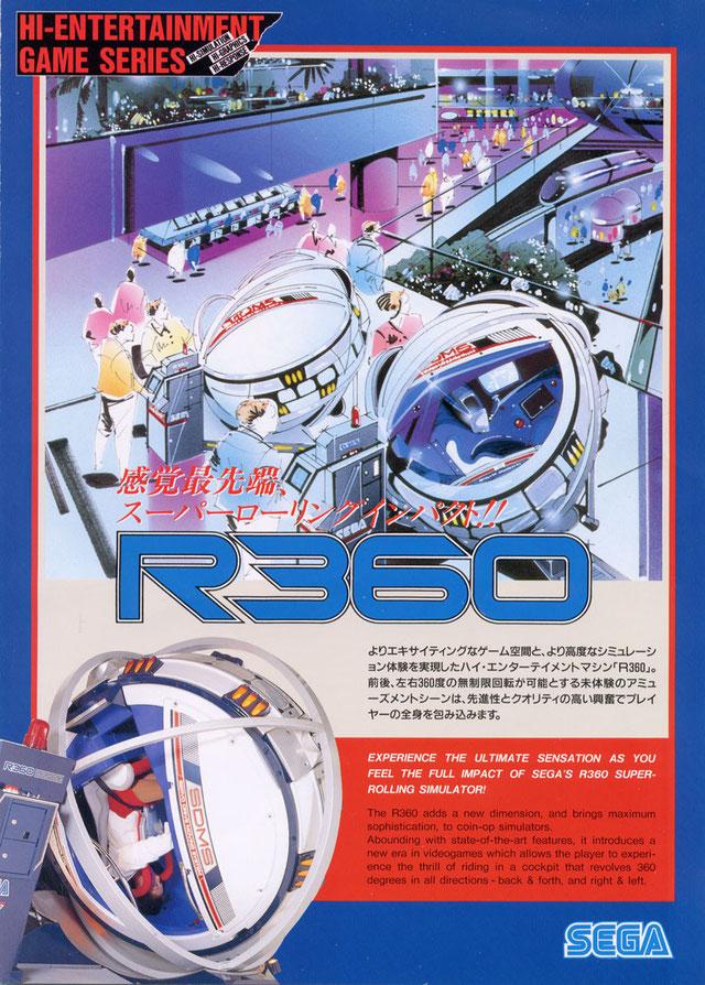R360 - G-Loc Air Battle