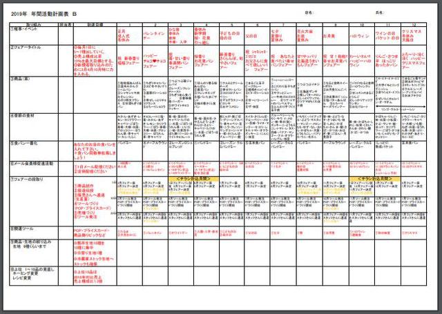 パン屋さんのための年間活動計画表