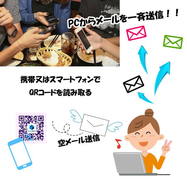 メール配信システム 画像1