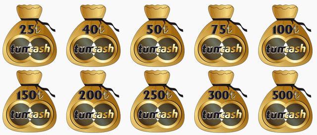 En Az Para Yatırılan Bahis Siteleri