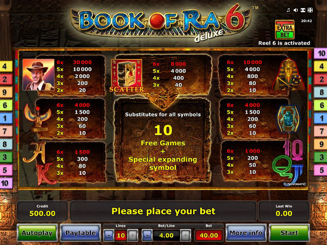 Book Of Ra 6 Kazançları