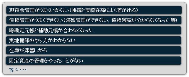 東京・横浜・川崎地区の中小企業の社内問題については一度ご相談ください。