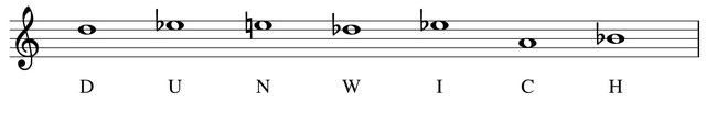 partition notes thème Dunwich