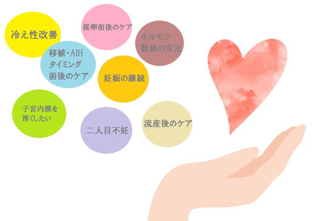 東洋医学の考えをもとに行う不妊鍼灸治療院YOKOHAMA