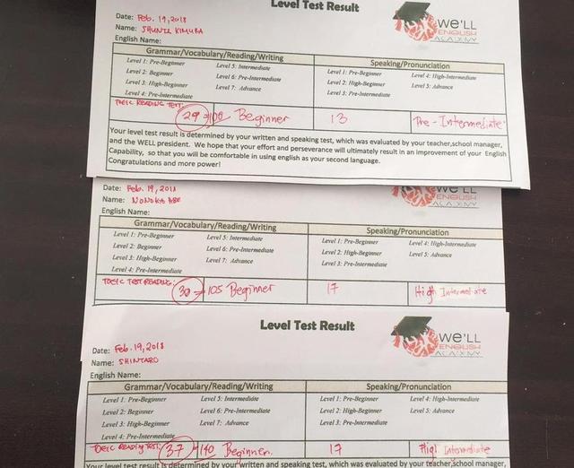 レベルテストの結果を教師と情報共有します(非公開)