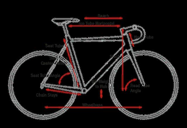 Nombre de los tubos y ángulos en la geometría de bicicletas CUBE.