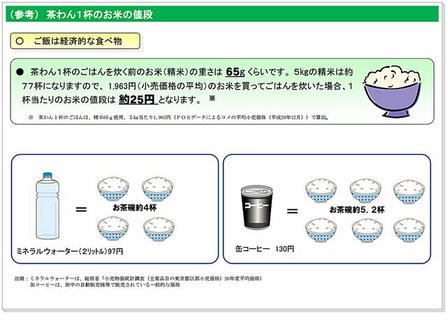農林水産省「米をめぐる関係資料」より抜粋!
