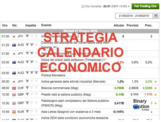 strategia calendario economico opzioni binarie