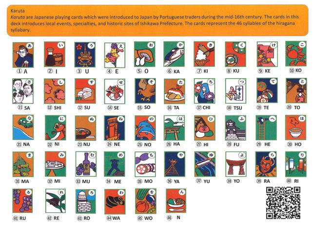 絵札(cards Alphabet)