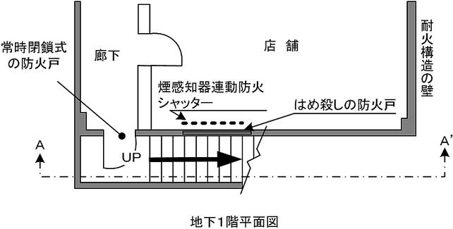 階段の上部の一部が外気に開放されている場合の例 避難器具 減免