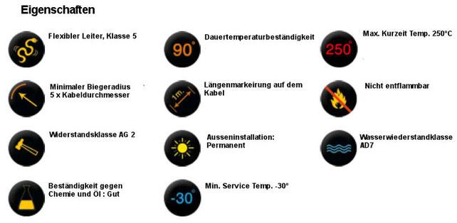 Elektrische Leitungen - Voltsonne Mobile Solaranlagen