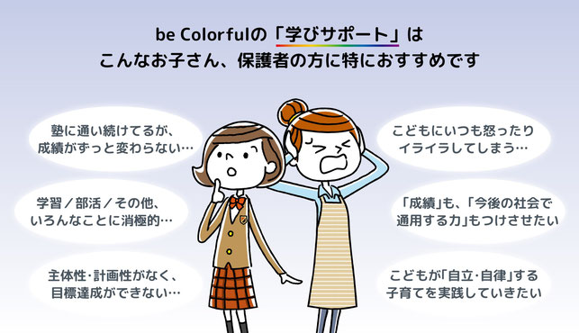 [チャート]be Colorfulの「学びサポート」は、こんなお子さん、保護者の方に特におすすめです