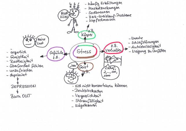 Männchen mit Schlafstörung, Bruxismus, Rosacea, Depression