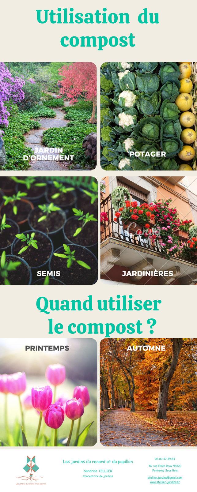 Comment faire du compost - Utilisation