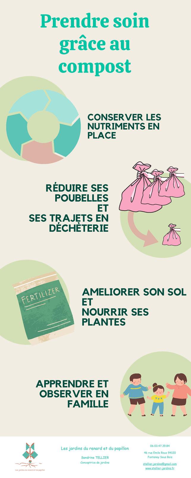 Comment faire du compost - Prendre soin grâce au compost