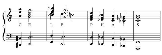 partition musique celephaïs harmonie