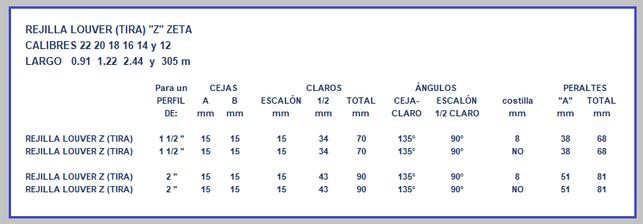REJILLA LOUVER Z (ZETA) TIRA CON Y SIN COSTILLA TABLA DE ESPECIFICACIONES