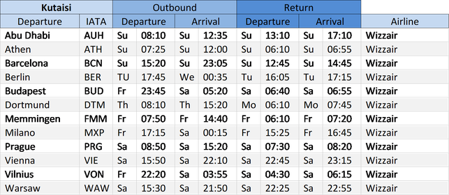 Further changes of the flight schedule due to the Corona crisis are possible.