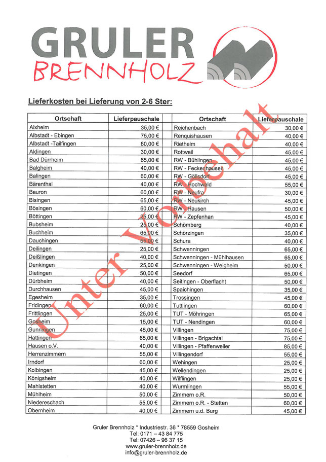 Liefergebiet Brennholz, Brennholz Raum Tuttlingen