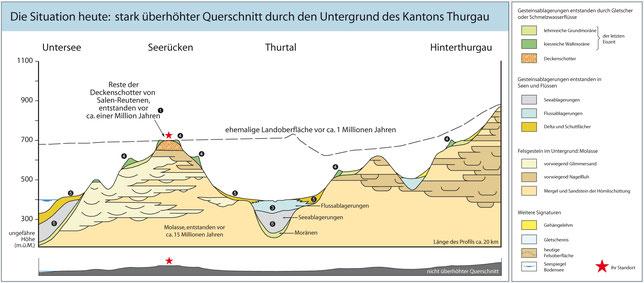 Ausschnitt der Tafel des ARE am Geotop-Standort