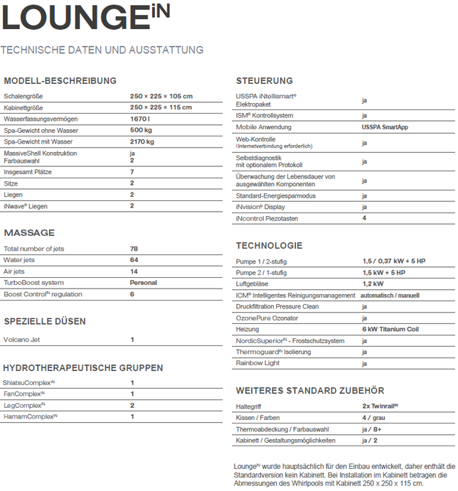 aussenwhirlpool technische daten lounge