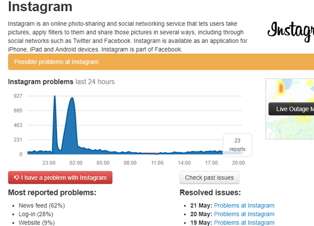 Instagram Downdetector