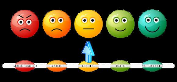 Valutazione Segnali dal futuro - Knowing