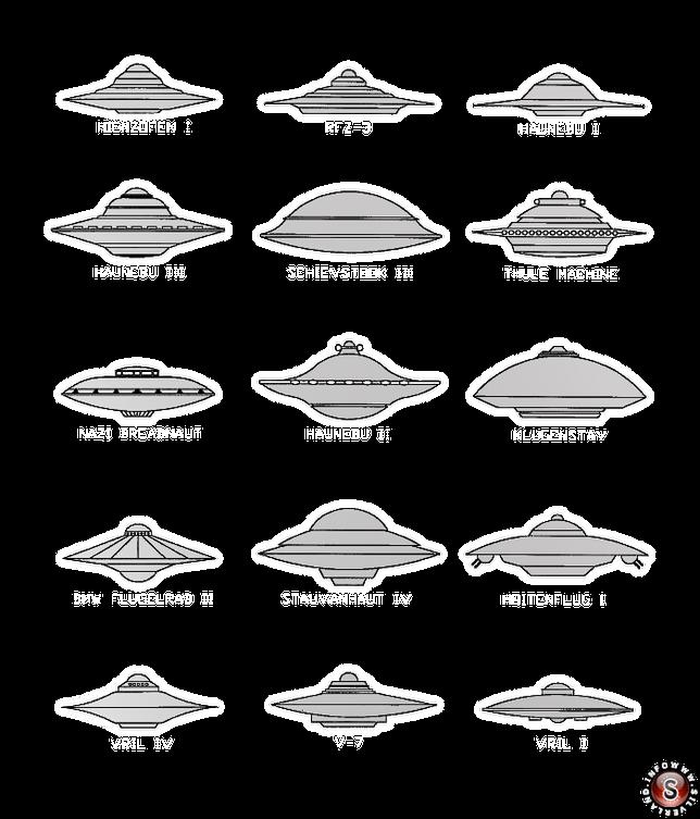 Tipologie Nazi UFO