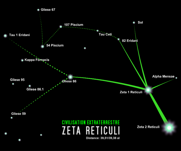 ZETA RETICULI MAPS