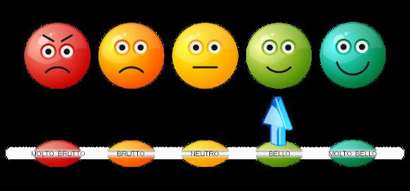 Valutazione Proximity