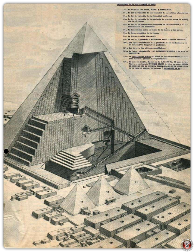 Sezione Piramide Di Cheope
