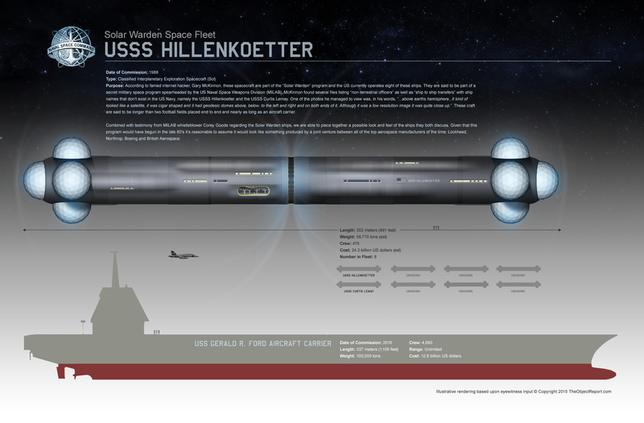 Solar Warden Space Fleet - USSS HILLENKOETTER