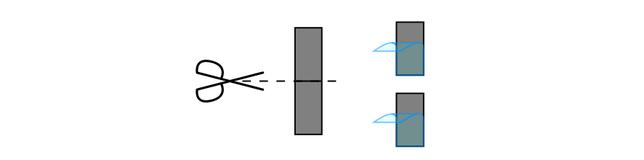 Aubau des Bausatz Polarisationsmikroskopie: Filter zerteilen und Schutzfolie abziehen