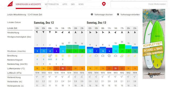 Windfinder-Kitesurfblog-Lifetravellerz-Kitesurfen