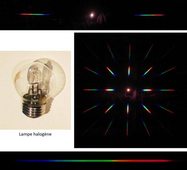 Spectre avec réseau de diffraction pour ampoule halogène