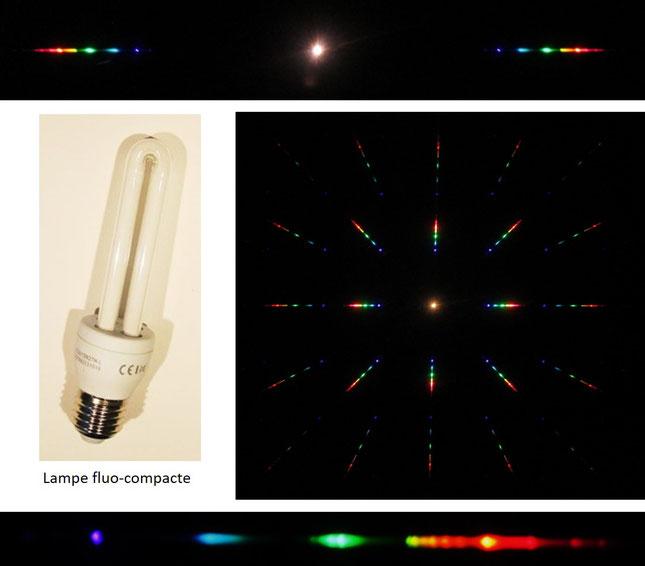 Spectre avec réseau de diffraction pour ampoule fluo-compacte