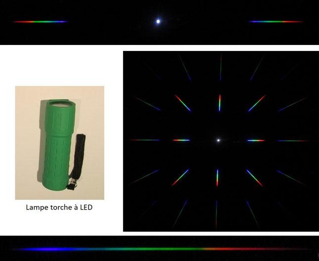Spectre avec réseau de diffraction pour LED