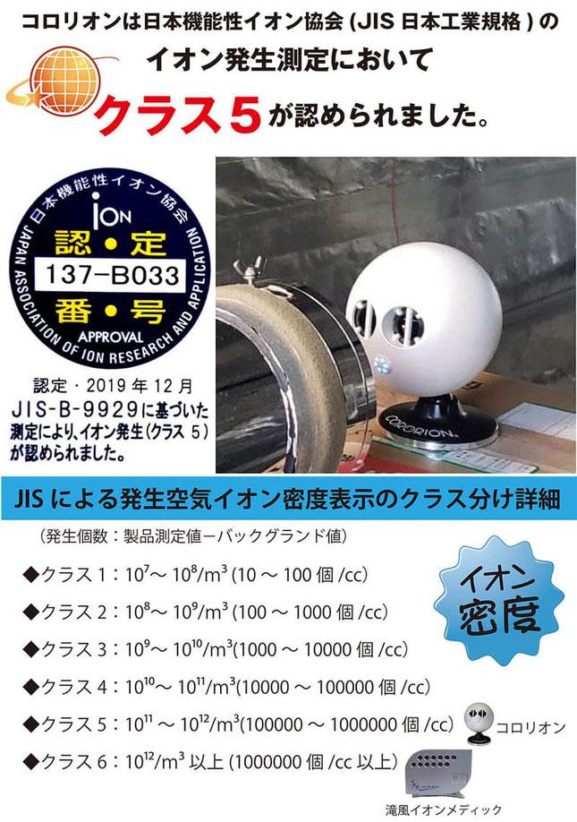 コロリオンは日本機能性イオン協会(JIS日本工業規格)のイオン発生測定において【クラス5】が認められました。さらに滝風イオンメディックオリジナルバージョンはこのクラス最高の【クラス6】を獲得しております。